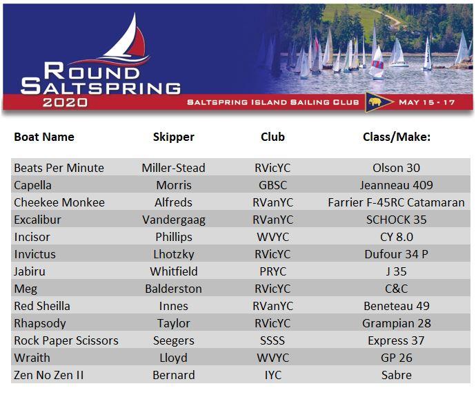 rss-2020-participants1